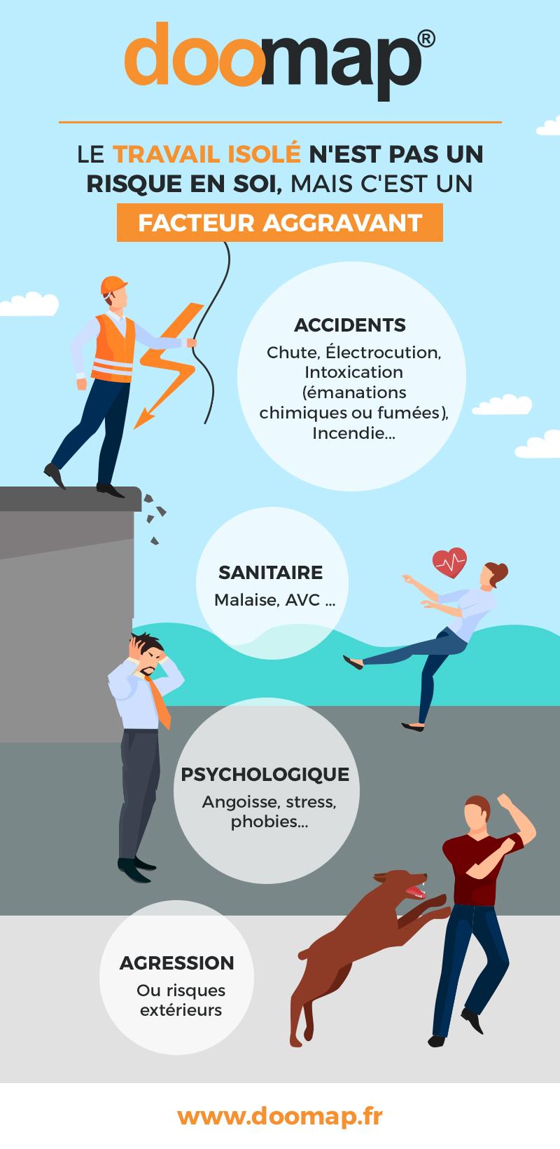 infographie risques travailleurs isolés